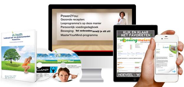 Power2You: Creëer het lichaam dat je verdient!
